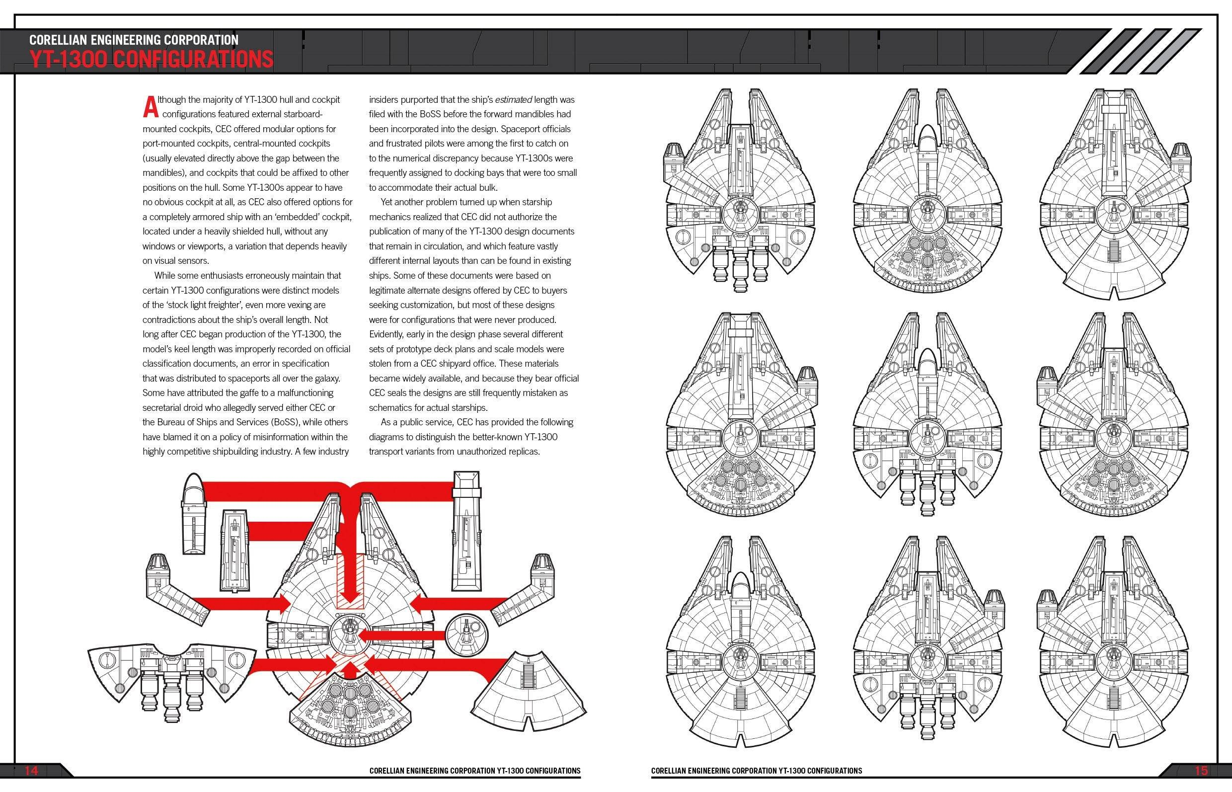 Modified YT-1300 Corellian Freighter options